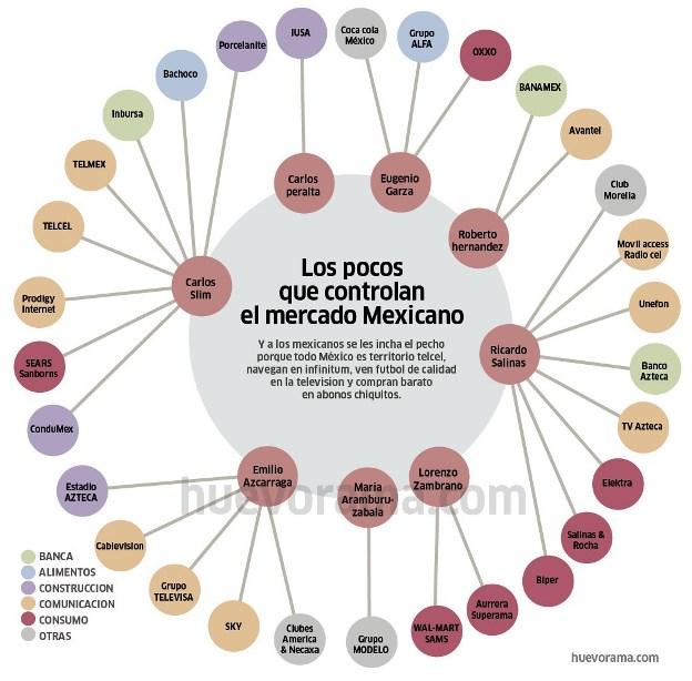 monopolio_mexico1